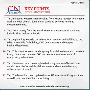 City News 8 April 2015 Morning 2