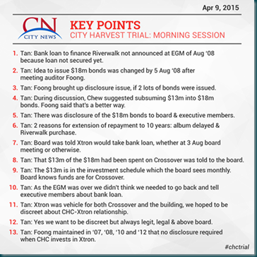 City News 9, April, 2015 Morning