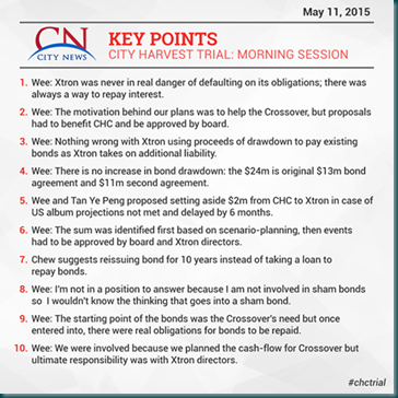 City News 11 May 2015 Morning