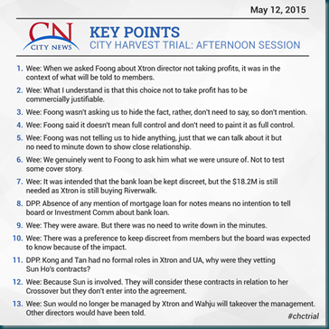 City News 12 May 2015 Afternoon