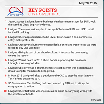 City News 20, May, 2015 Morning