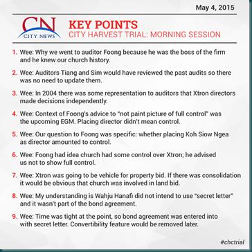 City news 4, May, 2015 Morning 1