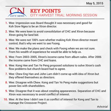 City News 5 May 2015 Morning