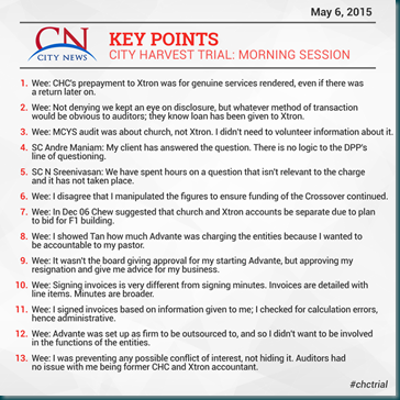 City News 6 May 2015 Morning
