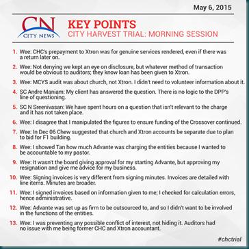 City News 6 May 2015 Morning
