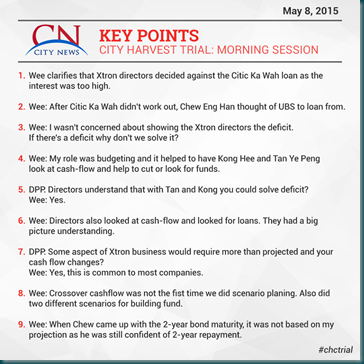 City News 8 May 2015 Morning 1