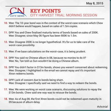 City News 8 May 2015 Morning 2